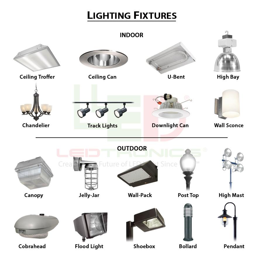 Led lighting led light bulbs ledtronics usa brand industry specific arubaitofo Image collections